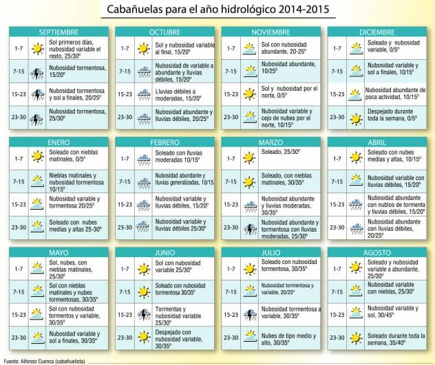 Calendario Pesca 2016 | newhairstylesformen2014.com